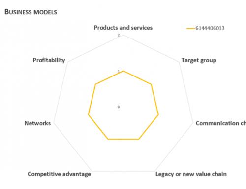 Developing models of open, online education